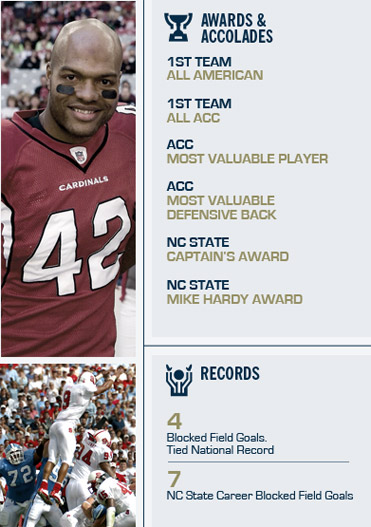 Terrence Holt Stats